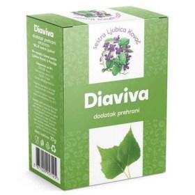 Diaviva čaj pomaže kod dijabetesa